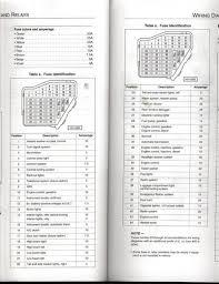 fuse box translation auto electrical wiring diagram \u2022 Chevy Fuse Box Diagram jetta fuse diagram experience snapshot thus d box translation card rh tilialinden com 180sx fuse box translation fuse box translation deutsch