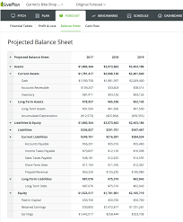What Is A Balance Sheet And How Do You Read It Liveplan Blog