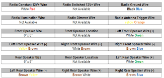 1997 ford expedition radio wiring diagram 2001 ford expedition radio wiring diagram at Expedition Radio Wiring Harness