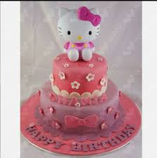 Best Cake Delivery In Bangalore Winni Celebrate Relations