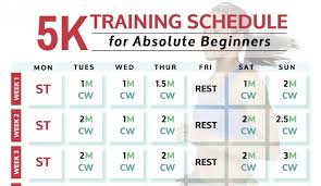 5k running schedule for absolute beginners