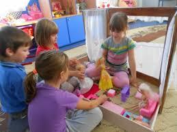 Познавательное развитие детей дошкольного возраста Дети принимают на себя определенные роли обусловленные характером и содержанием проекта Это могут быть литературные персонажи или