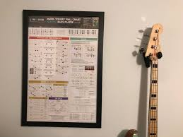 Guitar Scale Wall Chart Music Bass Guitar Diagrams Wiring Diagrams