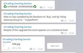 Nike Wonderful Call From Charting Service Gtrading Eng