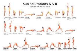 Yoga Chart Of Sun Salutations A B