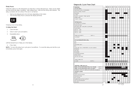 Diagnostic Cycle Time Chart Kitchenaid Kud01 User Manual