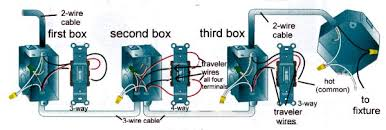 afzal ranjha diagrams for light switch wiring 4- Way Light Switch Wiring Diagram at 3 Way Switch Wiring Diagram Light In Middle
