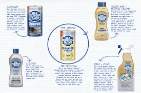 Bar Keepers Friend's Cleanser & Polish is consider the best ...
