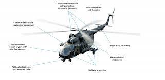 Lom Praha S P Modernization Of Aviation Technology All Services