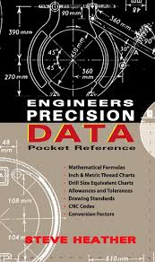What Is A Zeus Chart Zeus Precision Engineers Data Book Chart Charts Reference