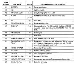 2001 honda civic under dash fuse box diagram free download 1998 Honda Civic Fuse Diagram remarkable 2007 honda civic under dash fuse box images best 2008 honda civic under dash fuse box diagram anysu honda diagrams