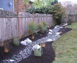 Backyard Creations Landscape Drainage Correction  Plano Frisco Drainage In Backyard