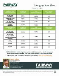 Rate Sheet Template Mortgage Rate Sheet Today And Service Rate Sheet Template HYNVYX 2