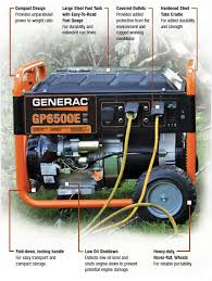 amazon com generac 5945 5500 running watts 6875 starting watts see a larger image illustrating this generator s main features