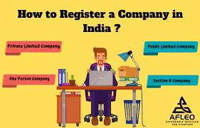 How To Register A Company Company Registration Guide How To Register A Company In India