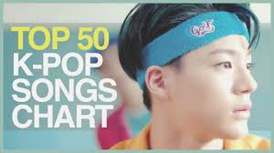 Top 50 K Pop Songs Chart February 2017 Week 2