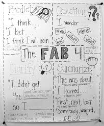 Developmental Reading Assessment Sample The Fab Four Reciprocal Teaching Strategies