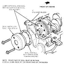1 pc rear main seal question page 2 mustang s
