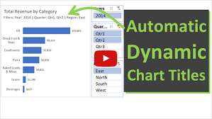 Create Dynamic Pivot Chart Titles With A Vba Macro Excel