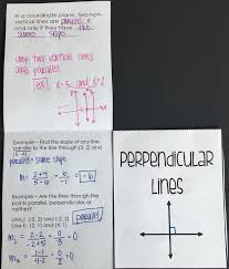 equations of parallel and perpendicular lines foldable for interactive notebooks