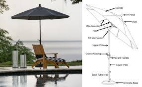outdoor patio umbrella ing guide