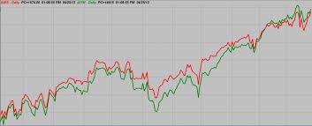 Futures Spread Trading Platform Intraday Futures Trading