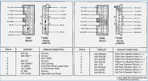 2011 ford f150 radio wiring diagram vehicledata of f150 radio wiring 2011 ford f150 radio wiring diagram 2011 ford f150 radio wiring diagram vehicledata of f150 radio wiring diagram in 2011 ford f150 radio wiring diagram
