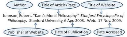 Mla Website Citation How To Cite An Article From A Website Magdalene Project Org
