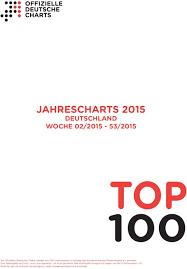Top 100 Jahrescharts 2015 Deutschland Woche 02 Pdf