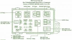 1999 toyota camry fuse diagram 1600�1200 pictures excellent 3 2000 toyota camry radio fuse at 1999 Toyota Camry Fuse Box Location