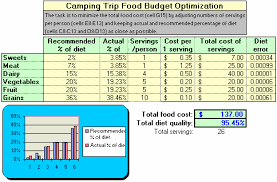 Chapter 4 Genehunter Tutorial For The Excel Interface Camping