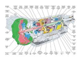 4 3 starter wiring diagram mercruiser images mercruiser starter diagram also 65 mustang serpentine belt together 3 0 omc