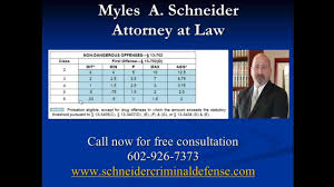 Sentencing Guidelines In Arizona How Much Time For A