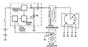 electronic ignition (automobile) Points Ignition Wiring Diagram capacity discharge electronic ignition layout