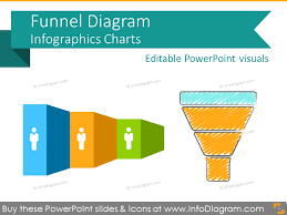 Powerpoint Funnel Chart Infographics Funnel Diagram Sale Pipeline Process Charts Powerpoint