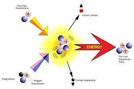 nueclear energy   lessons   tes teachnuclear reaction diagram  done  nuclear fusion