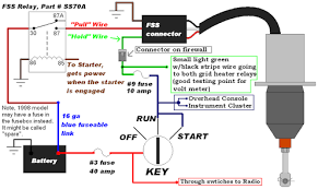 3 wire solenoid schematic wire center \u2022 4 Post Solenoid Wiring Diagram fuel stop solenoid woodward electrician talk professional rh electriciantalk com basic ford solenoid wiring diagram 3