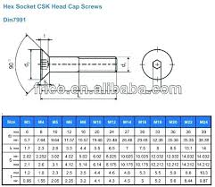 Metric Countersunk Hole Dimensions Chart A Pictures Of