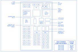 lincoln navigator 1999 fuse box block circuit breaker diagram 2005 lincoln navigator fuse box location lincoln navigator 1999 fuse box block circuit breaker diagram