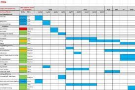 Gantt Chart Reddit 015 Template Ideas Gantt Chart Excel Awesome With Dates