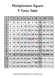 9 Times Table Multiplication Square
