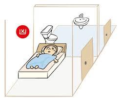 feng shui tip do not face or lean against toilet bedroom face kitchen bad feng shui