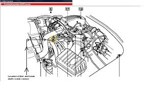 trailer wiring diagram ford f250 trailer discover your wiring land rover discovery fuse box layout