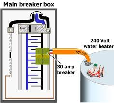 how to install electric water heater install electric water heater