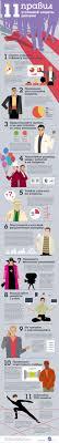 правил успешной защиты диплома ИнфографикаИнститут Маркетинга  Лучшая статья в сети по теме защиты диплома