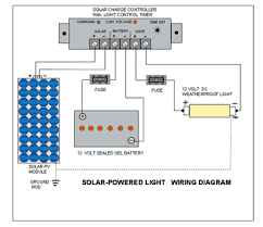 sodium outdoor lighting wiring diagram wiring diagrams and 120v on photocell control for hid wall packs and floodlights