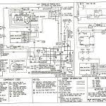 coleman presidential furnace wiring diagram unique inspirationa coleman presidential furnace wiring diagram valid coleman evcon thermostat wiring diagram