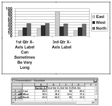 Html Font Size Chart Section 6 2 Creating And Formatting Charts Fixing