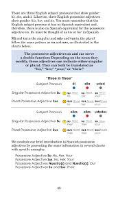 Spanish Singular Plural Chart Just Enough Spanish Grammar Illustrated