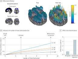 cohen s d effect size chart effect size estimation in neuroimaging neurology jama psychiatry